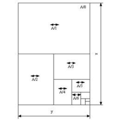 Rajzlap műszaki A/1 180gr 100 ív/csomag